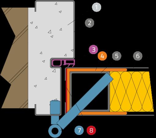 Doorsnede van een Heinen-deur